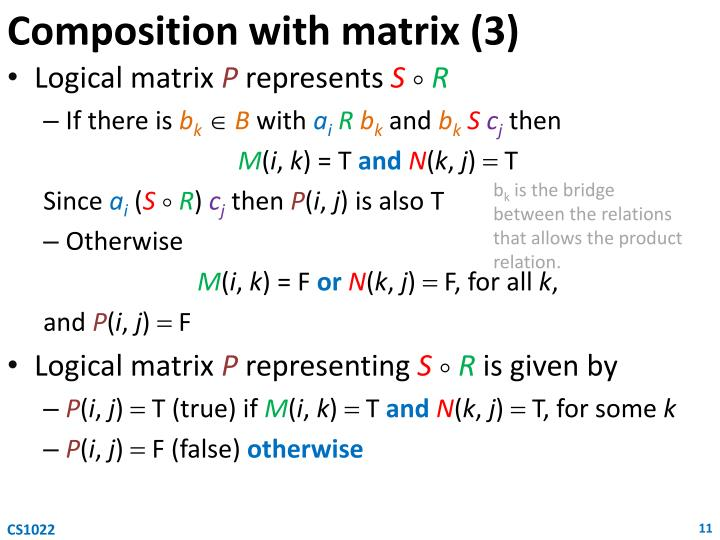 Composition with matrix (3)