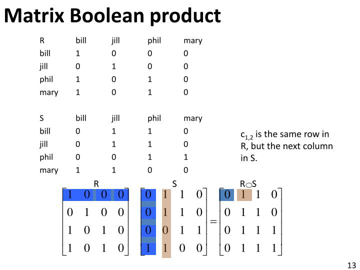 Matrix Boolean product