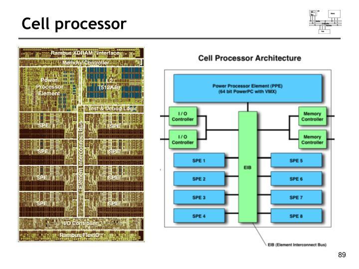 Cell processor