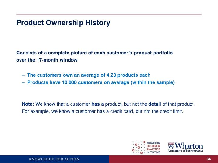 Product Ownership History