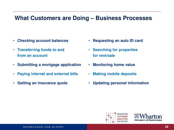 What Customers are Doing – Business Processes