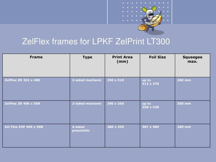 ZelFlex frames for LPKF ZelPrint LT300