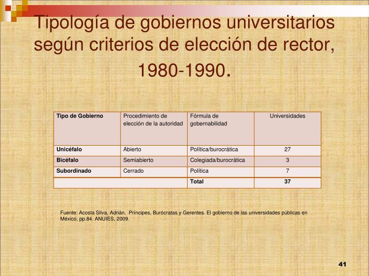 Tipología de gobiernos universitarios según criterios de elección de rector, 1980