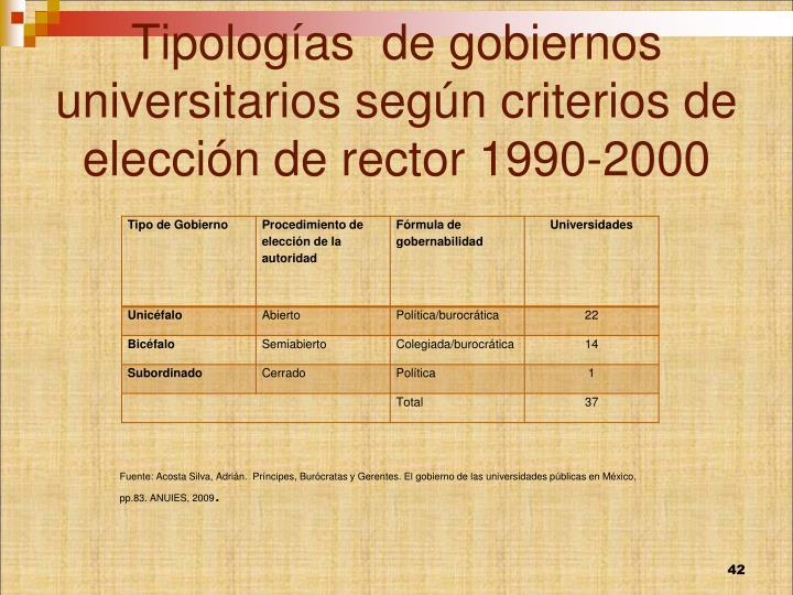 Tipologías  de gobiernos universitarios según criterios de elección de rector 1990-2000
