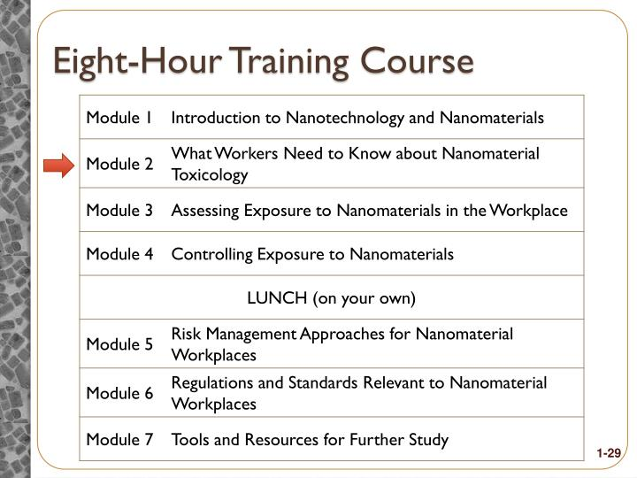 Eight-Hour Training Course
