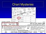 chart mysteries5