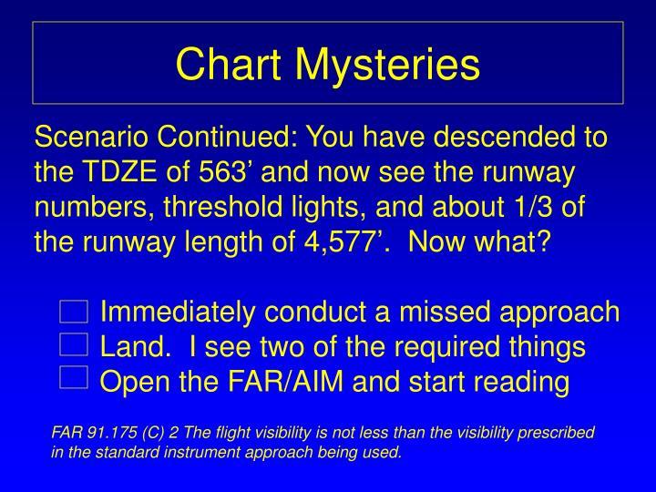 Chart Mysteries