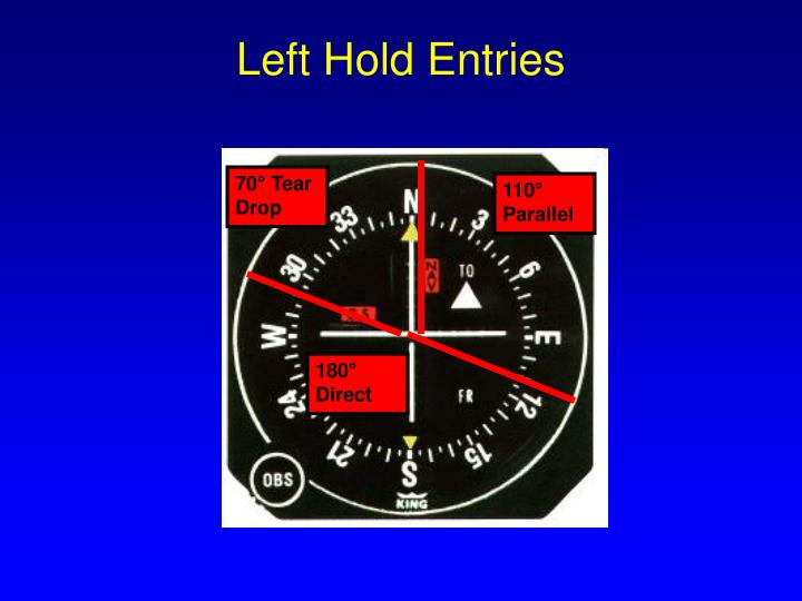 Left Hold Entries