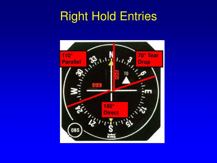 Right Hold Entries