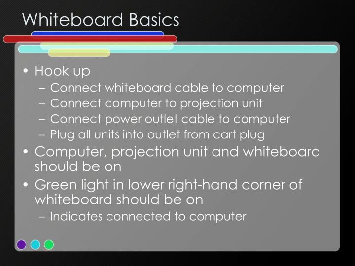 Whiteboard Basics