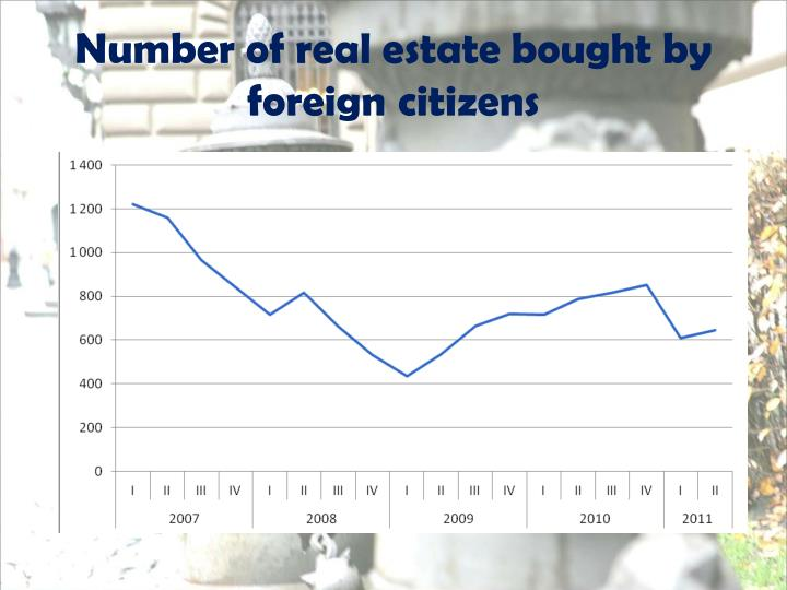 Number of real estate bought by foreign