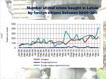 number of real estate bought in latvia by foreign citizens between 2 009 2011