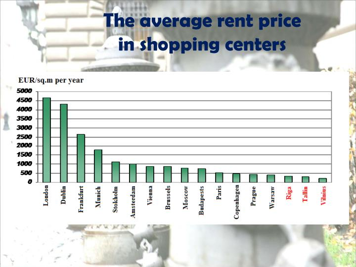 The average rent