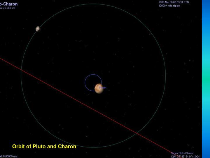 Orbit of Pluto and Charon