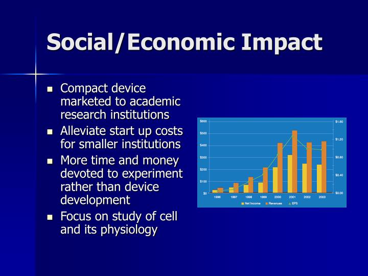 Social/Economic Impact