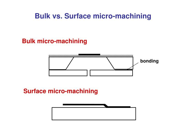 Bulk vs. Surface micro-machining
