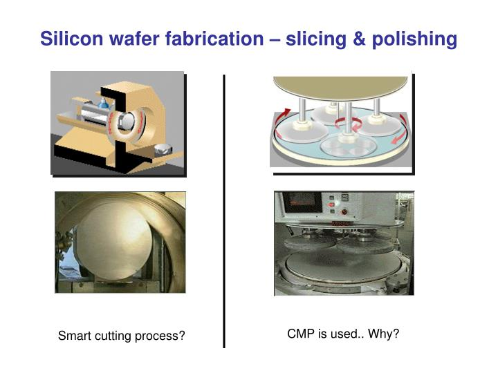 Silicon wafer fabrication – slicing & polishing