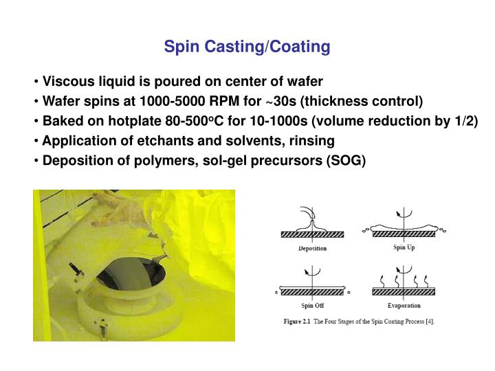 Spin Casting/Coating