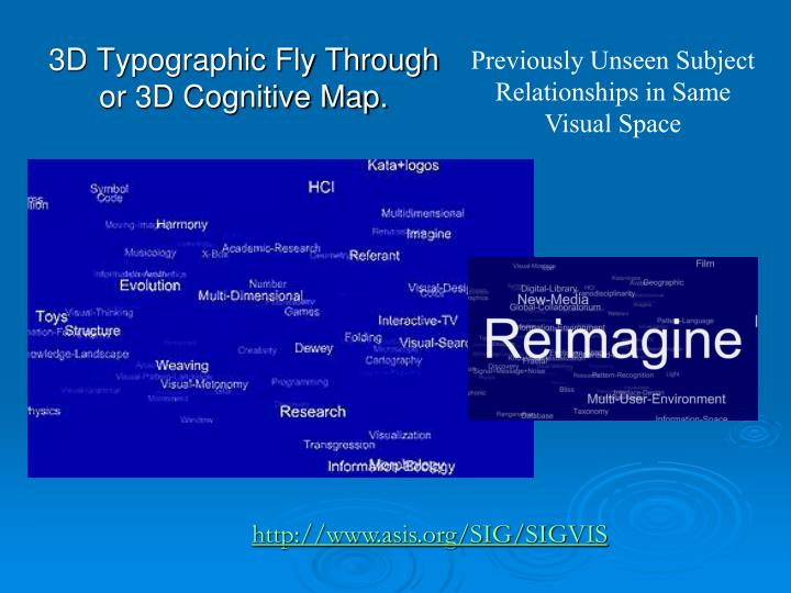 3D Typographic Fly Through or 3D Cognitive Map.