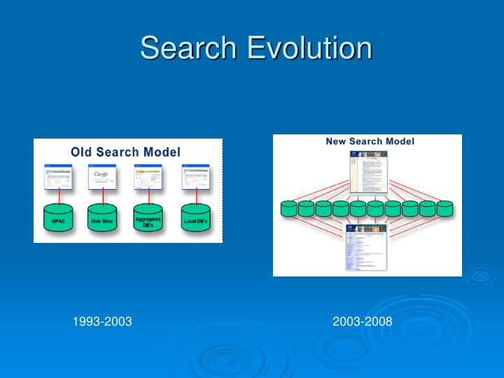 Search Evolution
