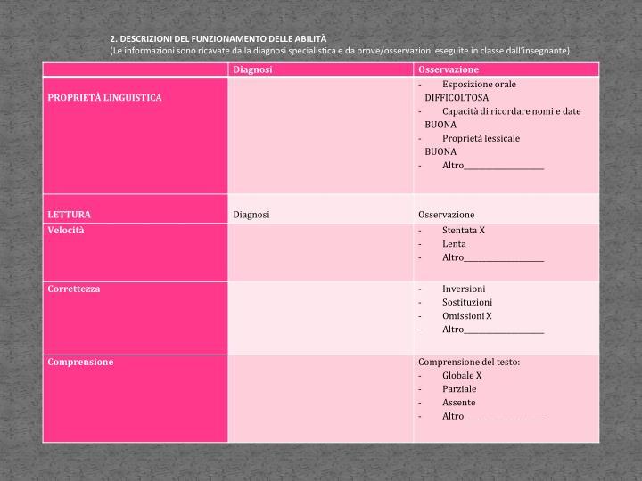 2. DESCRIZIONI DEL FUNZIONAMENTO DELLE ABILITÀ