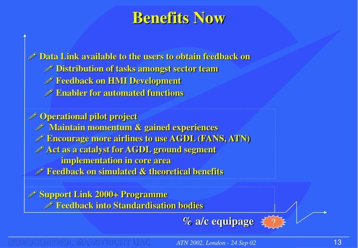 Benefits Now