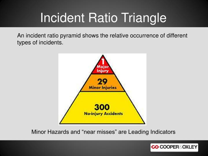 Incident Ratio Triangle