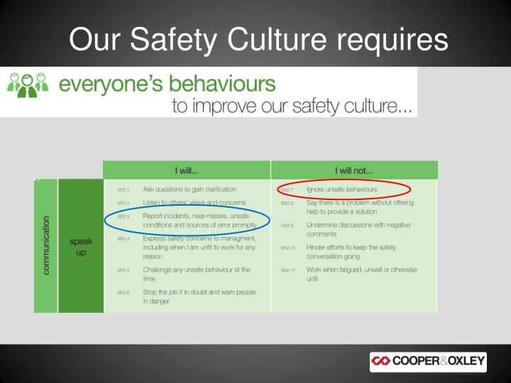 Our Safety Culture requires