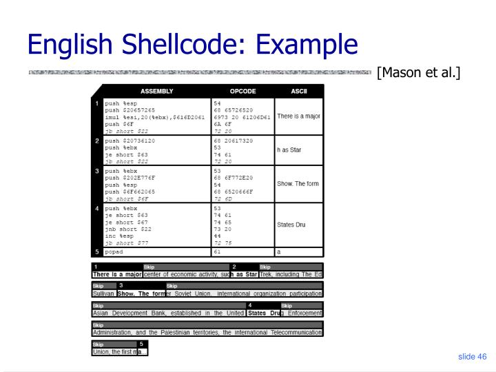 English Shellcode: Example