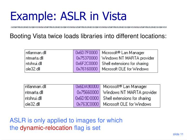 Example: ASLR in Vista