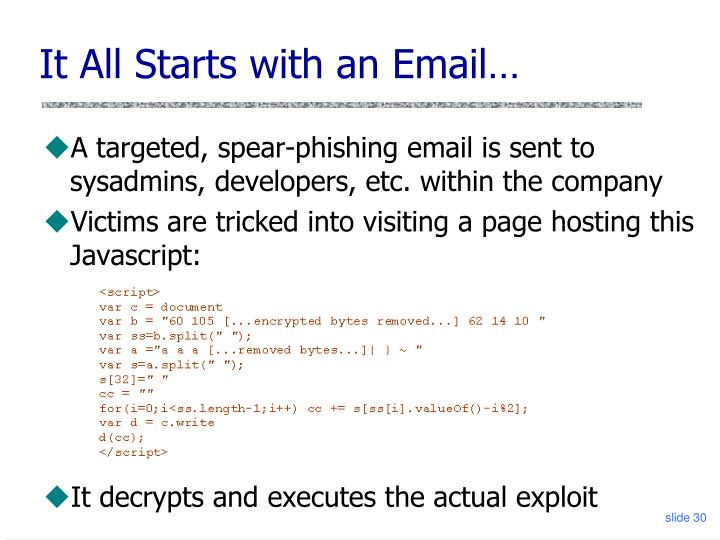 It All Starts with an Email…