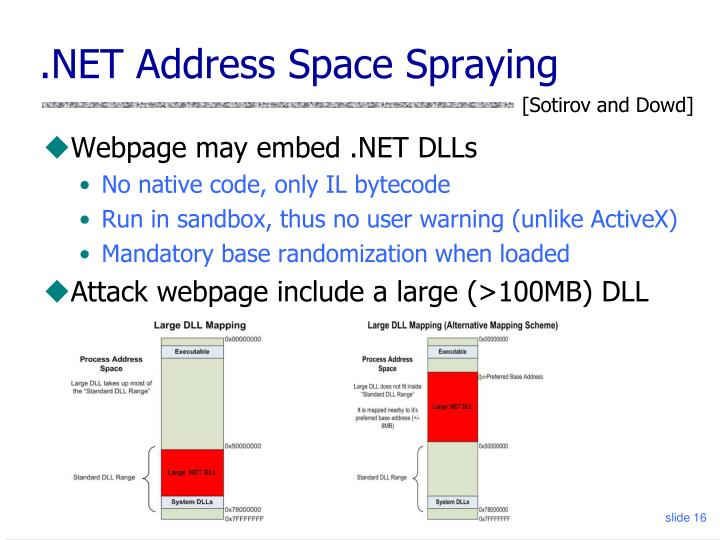 .NET Address Space Spraying
