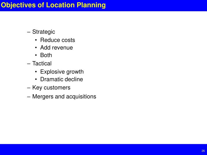 Objectives of Location Planning