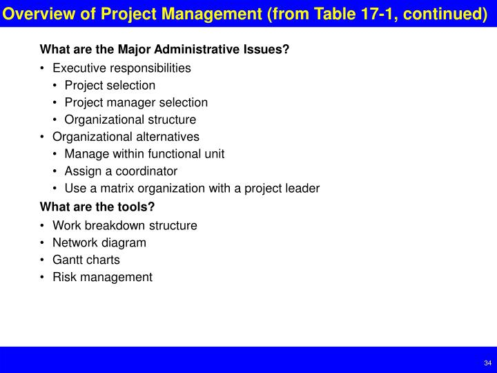 Overview of Project Management (from Table 17-1, continued)