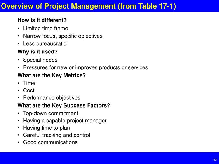 Overview of Project Management (from Table 17-1)