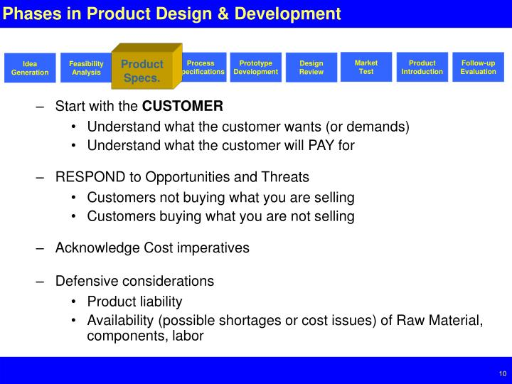 Phases in Product Design & Development