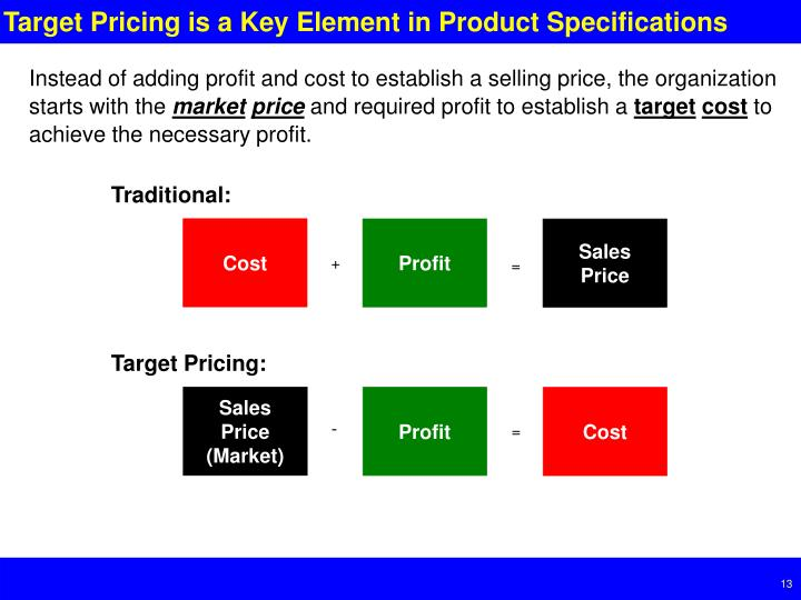 Target Pricing is a Key Element in Product Specifications