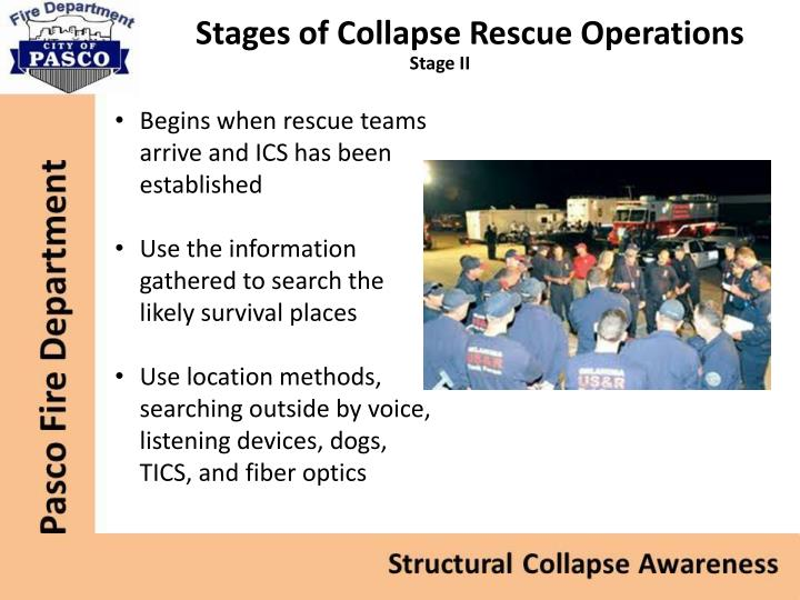 Stages of Collapse Rescue Operations