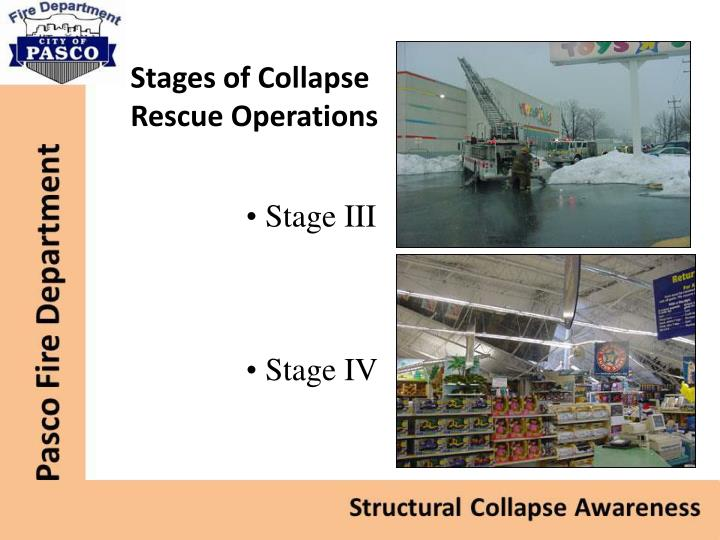 Stages of Collapse