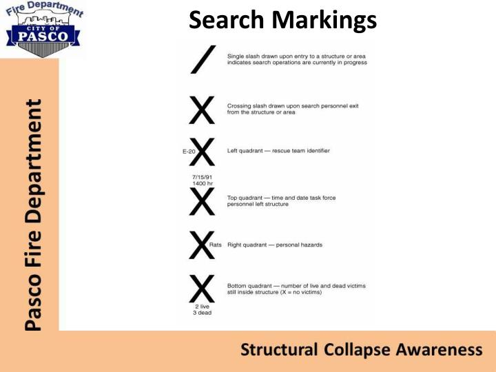 Search Markings