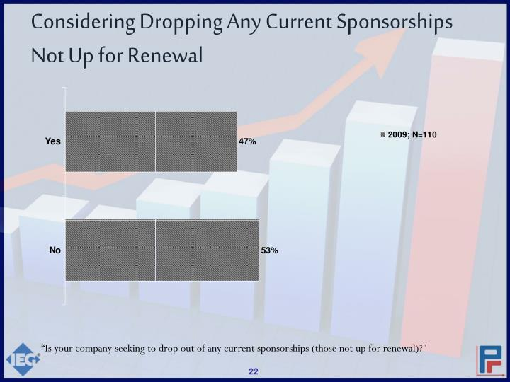 Considering Dropping Any Current Sponsorships Not Up for Renewal