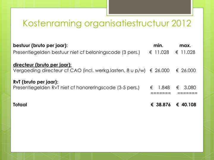 Kostenraming organisatiestructuur 2012