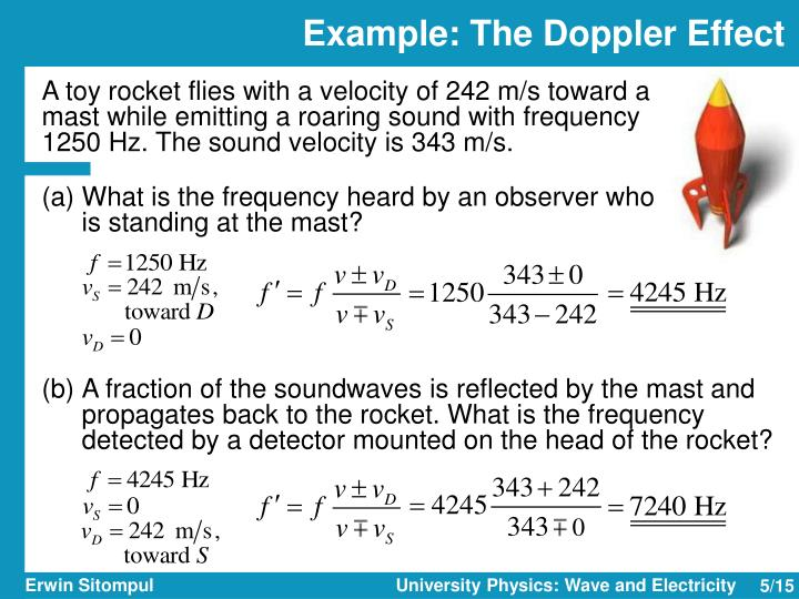 Example: The Doppler Effect