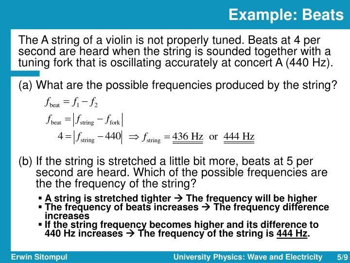 Example: Beats