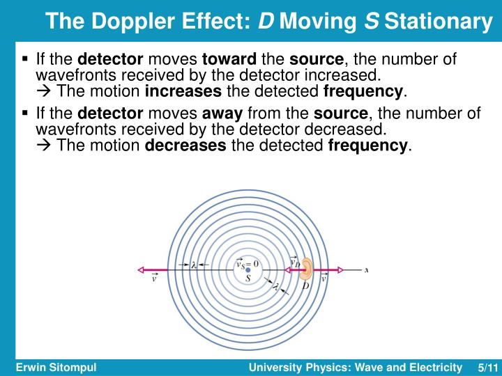 The Doppler Effect: