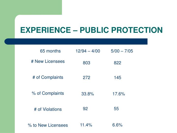 EXPERIENCE – PUBLIC PROTECTION