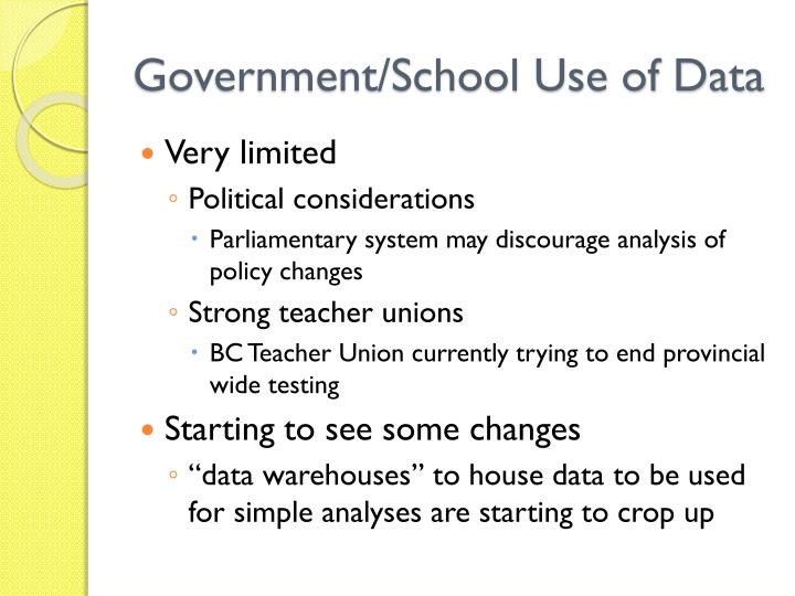 Government/School Use of Data