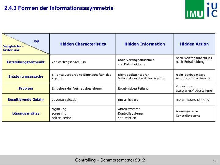2.4.3 Formen der Informationsasymmetrie