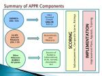 summary of appr components