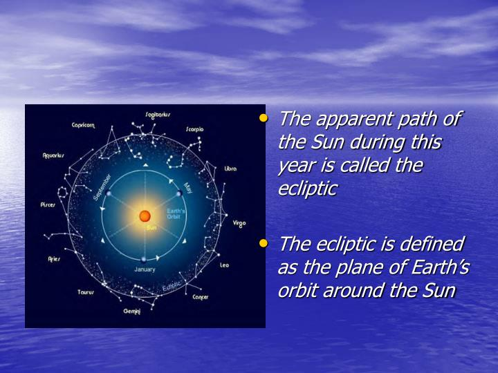 The apparent path of the Sun during this year is called the ecliptic